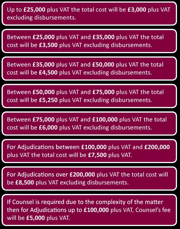 Fixed Fee Adjudication Scheme